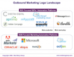 Email Marketing Logo Landscape