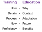 Training vs. Education Chart