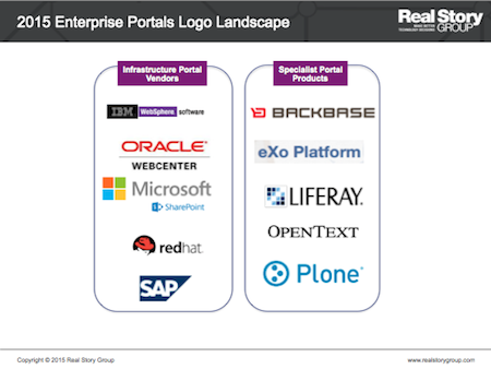 Enterprise Portals Technology Logo Landscape