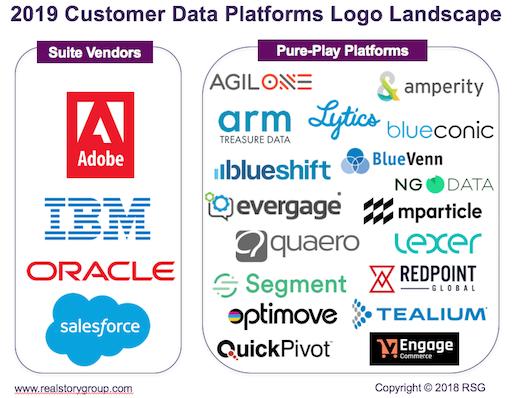 2019 CDP Vendor Logo Landscape