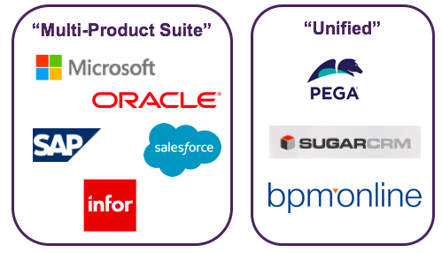 CRM Marketplace