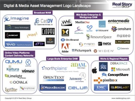 Advisory: 2014 Digital & Media Asset Management (DMAM) Logo