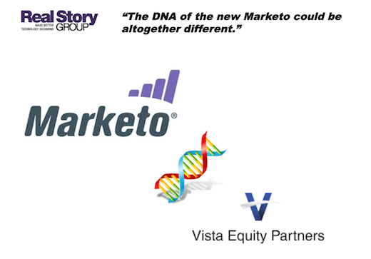 Marketo Acquisition