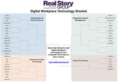Digital Workplace Bracket