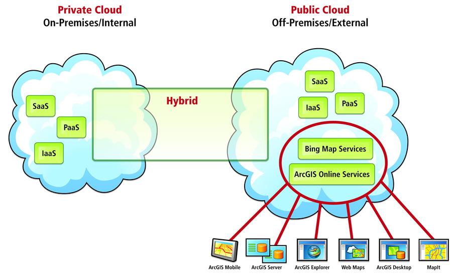 Hybrid ECM Diagram