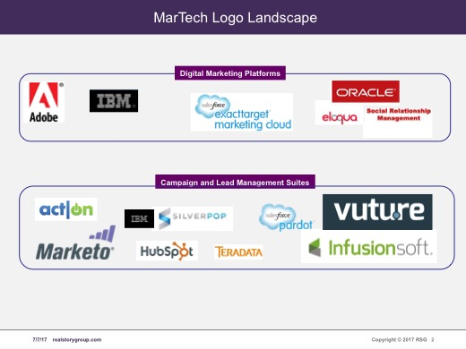 MarTech Stack