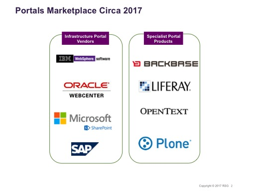 Enterprise Portals Technology Logo Landscape