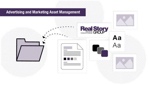 Advertising and Marketing Asset Management