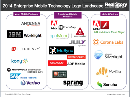 Enterprise Mobile Platforms Logo Landscape