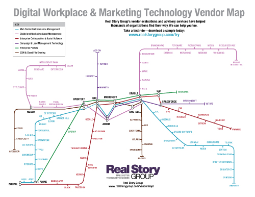 Real Story Group  Vendor Subway Map, 2015